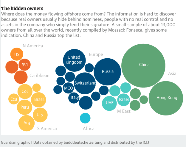 What are the Panama Papers? A guide to history's biggest data leak 3